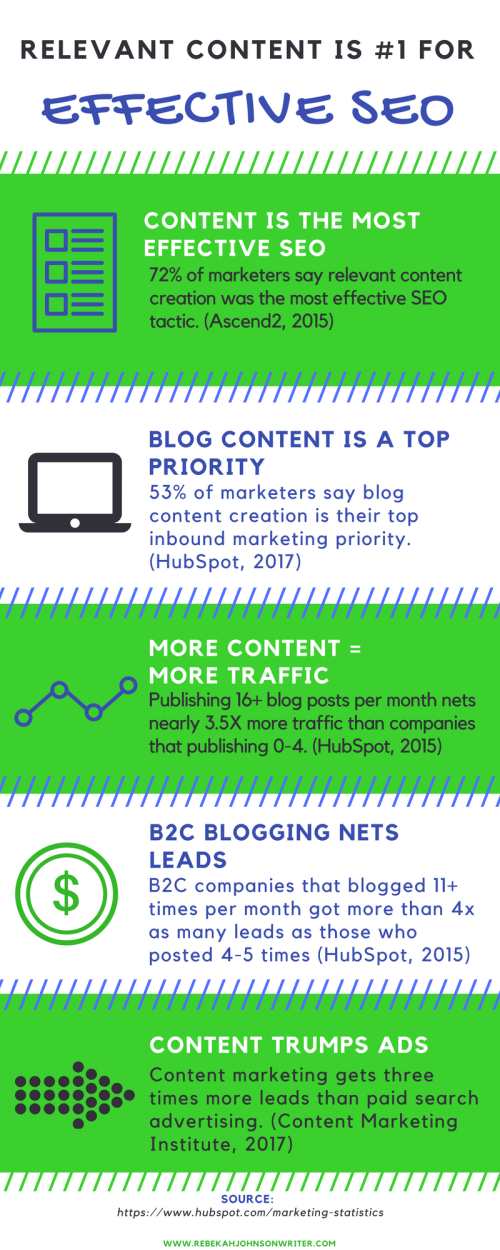 5 Mind-blowing Statistics for SEO Content (1)